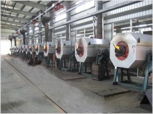 RG系列滚动式电阻炉
