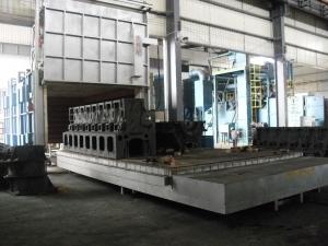 超大型台车式电阻炉